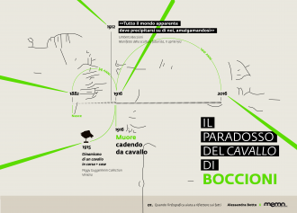INFOGRAFICA BOCCIONI-06