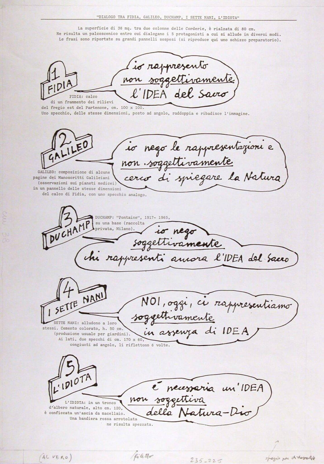 Enzo Mari, Dialogo tra Fidia, Galileo, Duchamp, i Sette Nani, L'Idiota (Progetto di una scena realizzata alla Biennale di Venezia del 1986), 1986, Collezione Galleria Civica di Modena